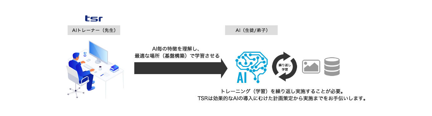 ai_trainer_img02